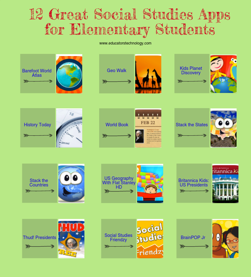 The Best Ipad Apps For Toddlers New Atlas >> 12 Great Social Studies Apps For Elementary Students