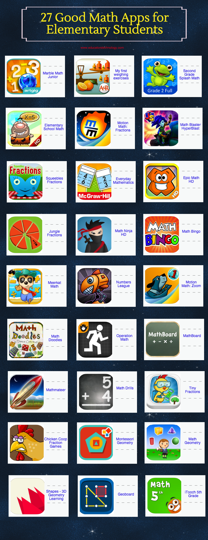 Over 20 Great Math Apps for Elementary Students