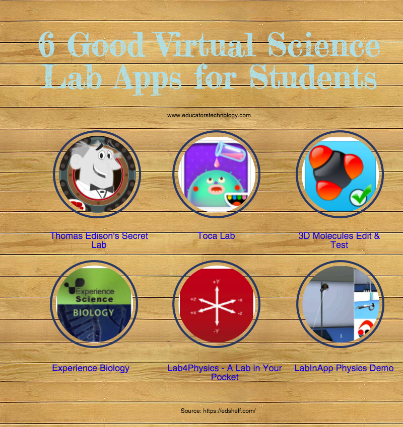 Turn Your Class Into A Virtual Science Lab With These Apps