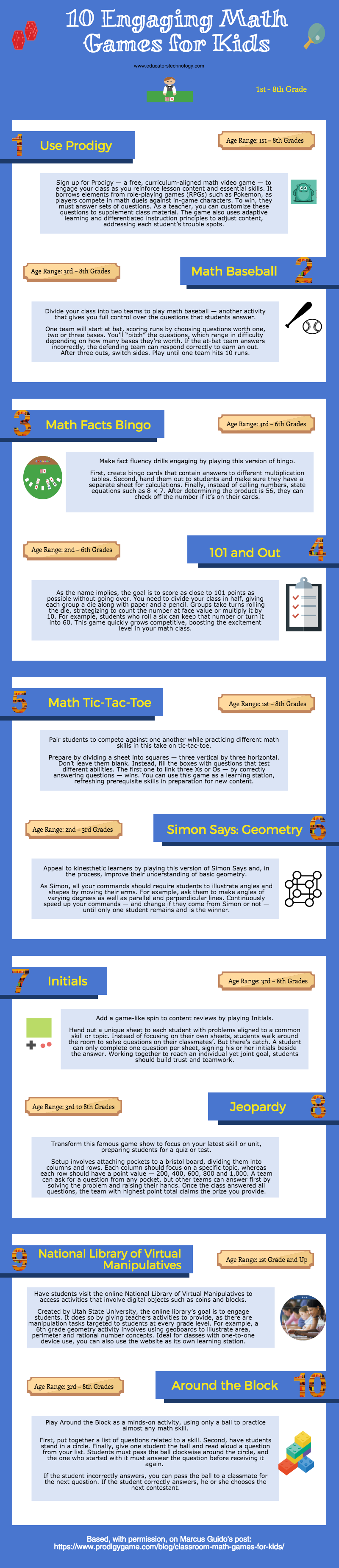 10 Good Math Games for Kids | Educational Technology and Mobile Learning