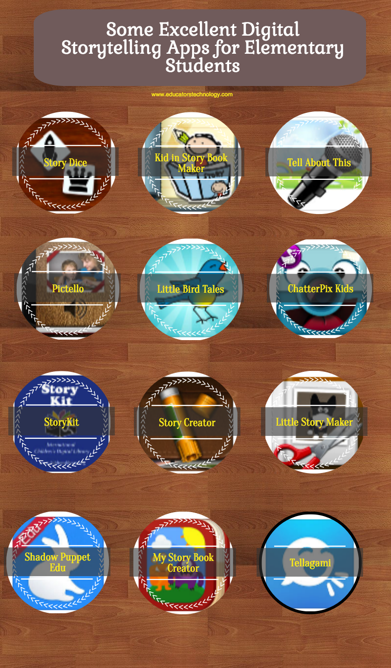 Some excellent digital storytelling apps for elementary students educational technology and mobile learning