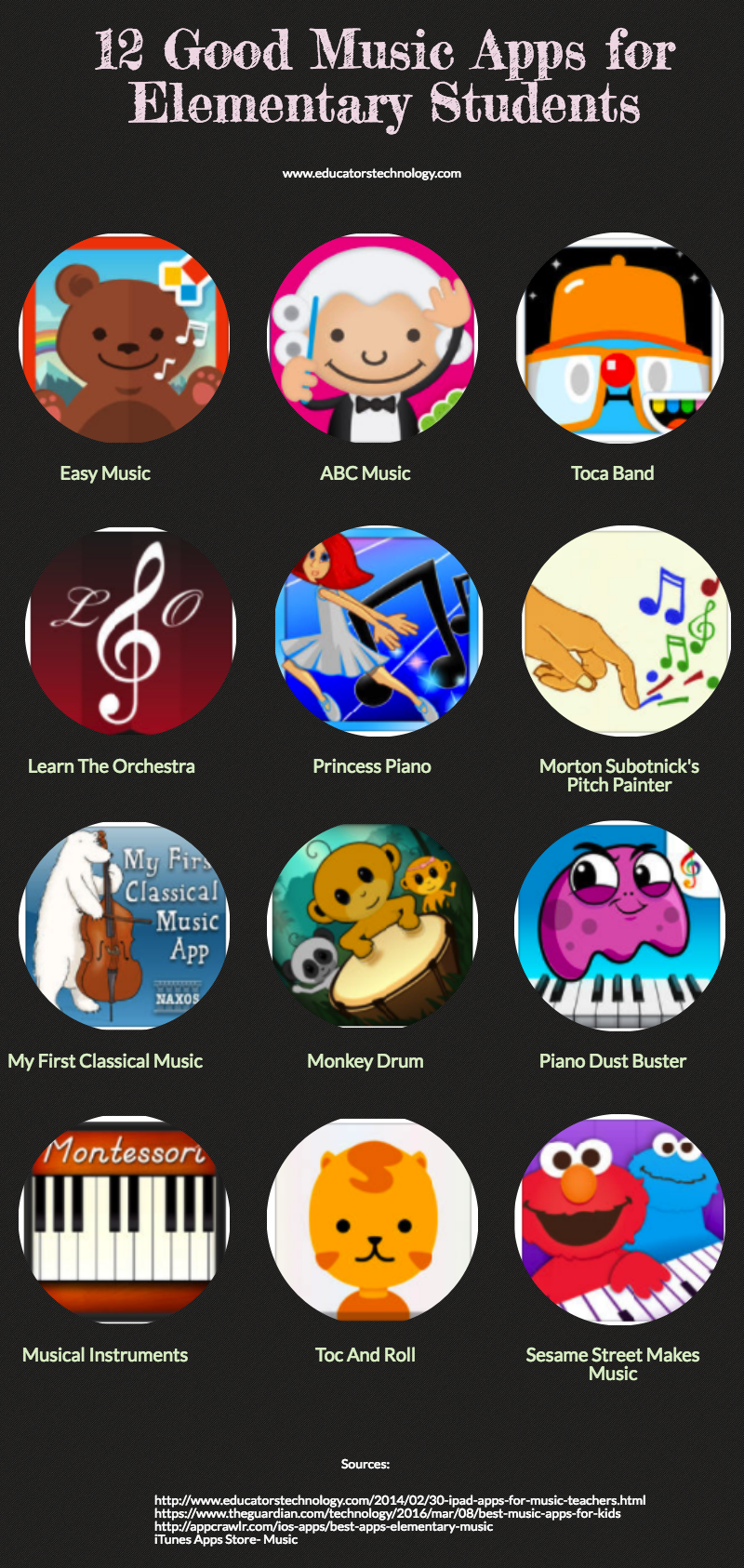 12 Good Music Apps for Elementary Students