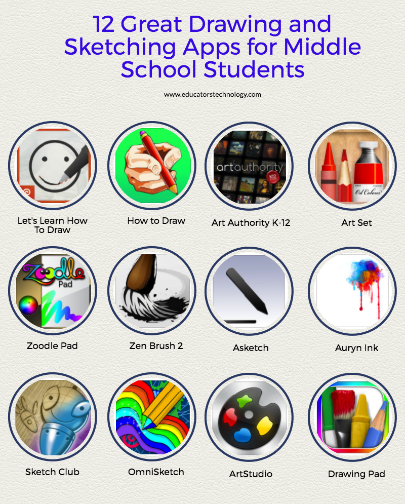12 Great Drawing And Sketching Apps For Middle School Students