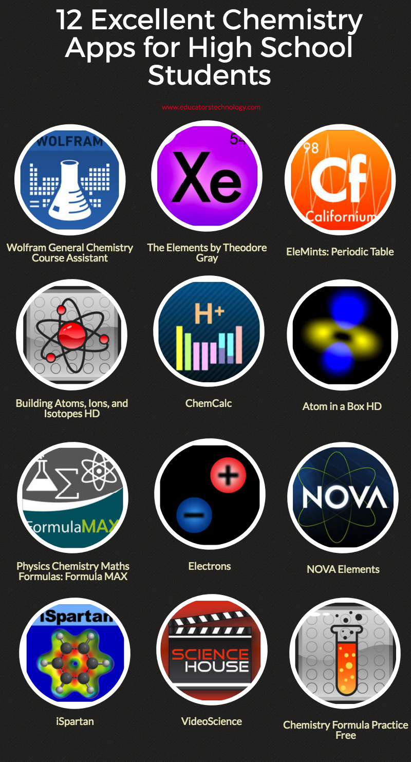 12 Excellent Chemistry Apps for High School Students