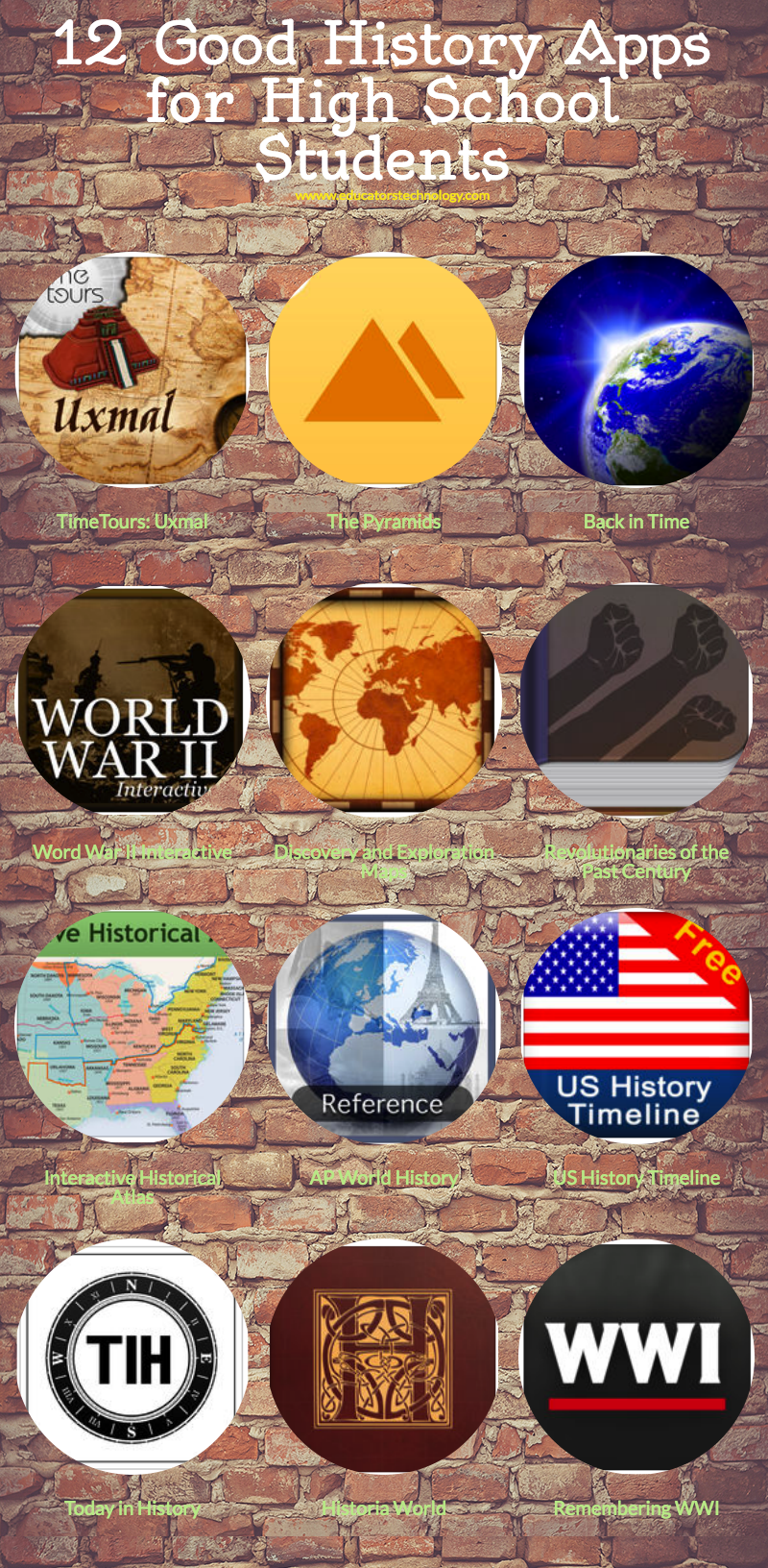 12 Good History Apps for High School Students | Educational