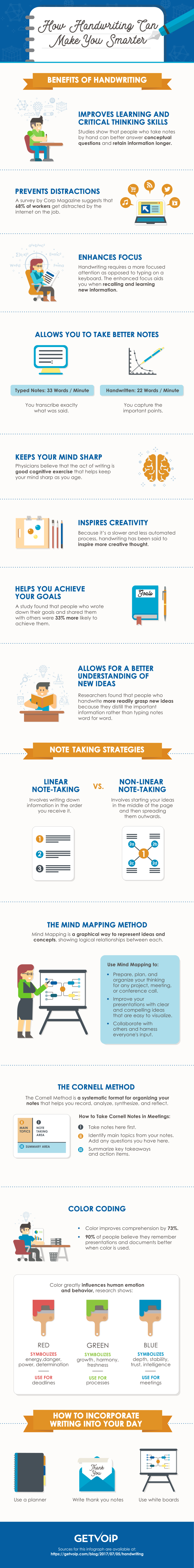 An Interesting Infographic on How Handwriting Can Make You Smarter