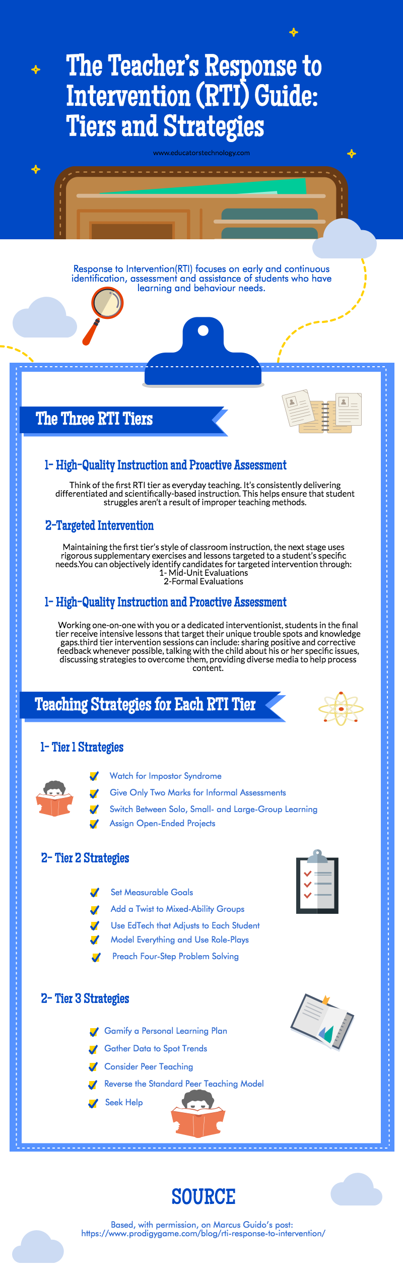 The Teacher's Response to Intervention (RTI) Guide