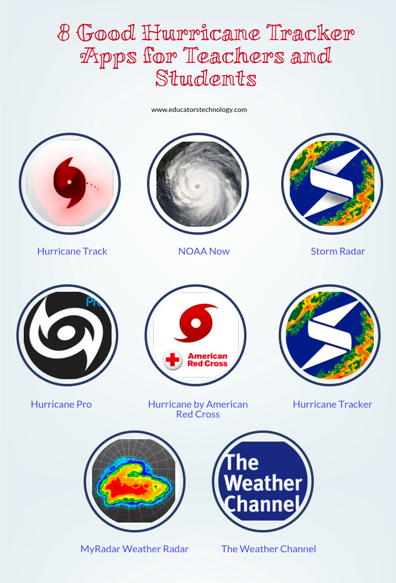 8 Good Hurricane Tracker Apps for Teachers and Students