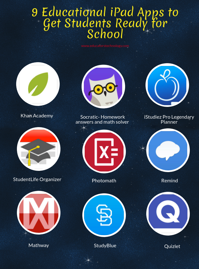 9 Educational iPad Apps to Get Students Ready for School