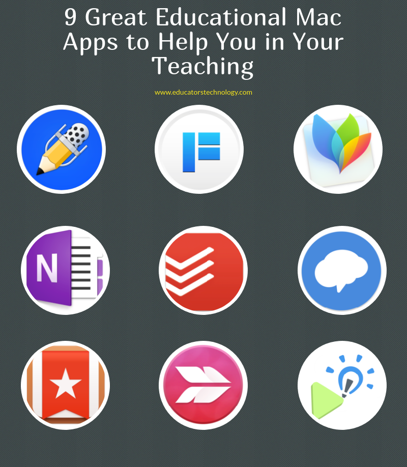 9 Great Educational Mac Apps to Help You in Your Teaching