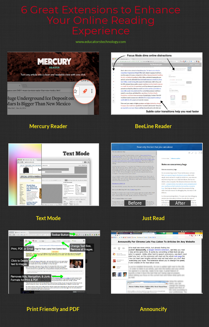 6 Great Extensions to Enhance Your Online Reading Experience