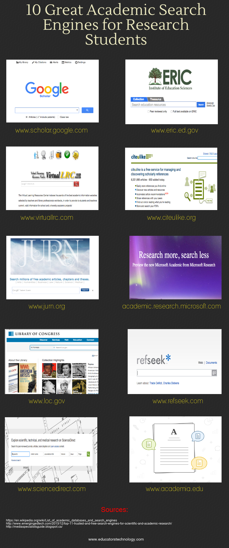 Some of The Best Academic Search Engines for Teachers and Student Researchers