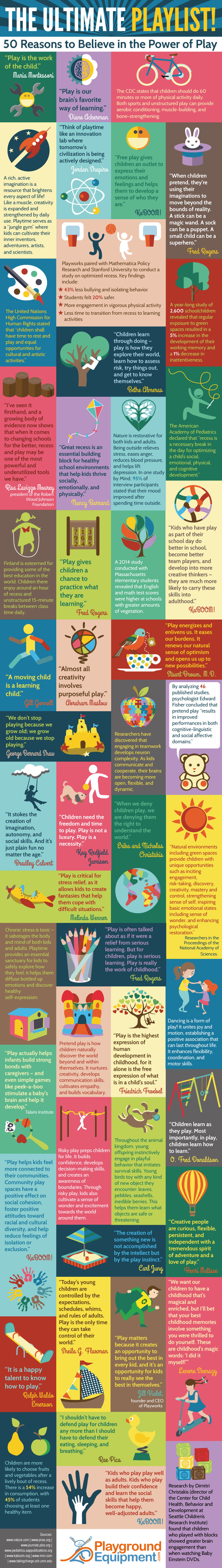 50 Reasons Why Free Play Is Important for Your Students