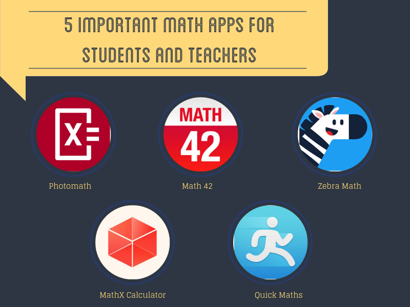5 Important Math Apps for Students and Teachers