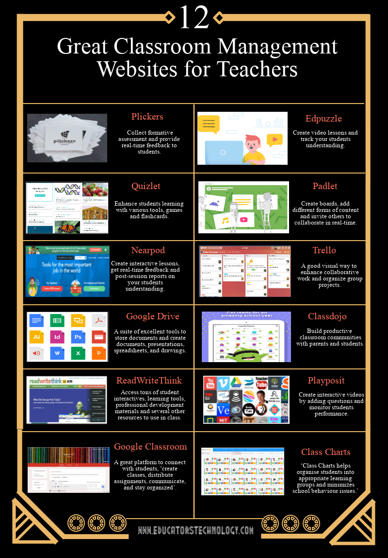 12 great classroom management websites for teachers educational