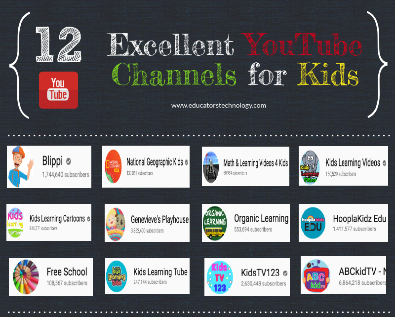 12 Excellent YouTube Channels That Provide Educational Video